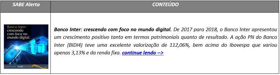 Banco Inter: crescendo com foco no mundo digital.