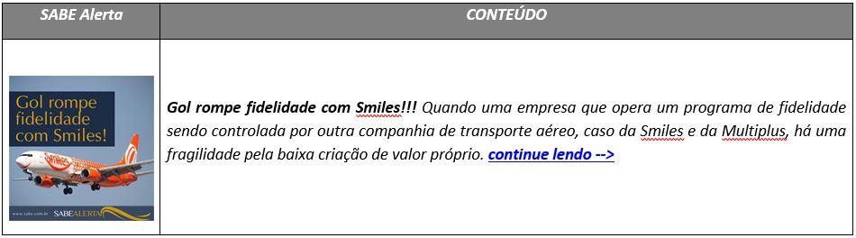 Gol rompe fidelidade com Smiles!!!