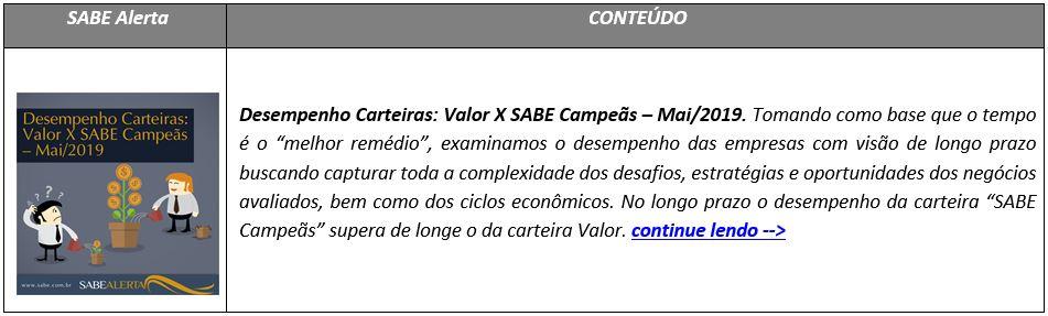 Desempenho Carteiras: Valor X SABE Campeãs – Mai/2019