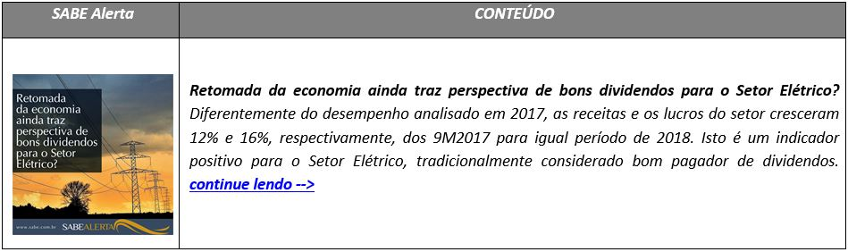 Retomada da economia ainda traz perspectiva de bons dividendos para o Setor Elétrico?