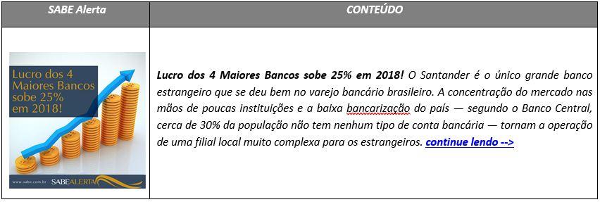 Lucro dos 4 Maiores Bancos sobe 25% em 2018!