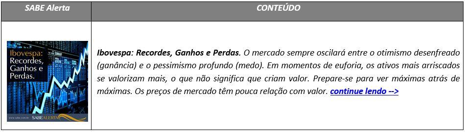 Ibovespa: Recordes, Ganhos e Perdas.
