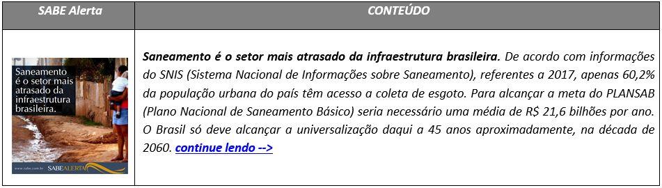 Saneamento é o setor mais atrasado da infraestrutura brasileira