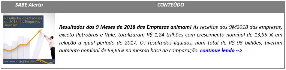 Resultados dos 9 Meses de 2018 das Empresas animam!