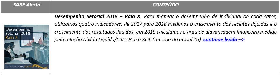 Desempenho Setorial 2018 – Raio X