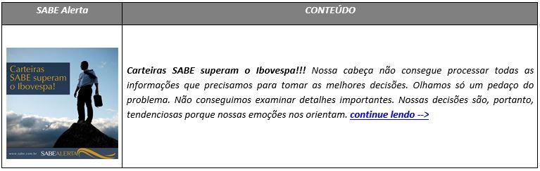 Carteiras SABE superam o Ibovespa!!!